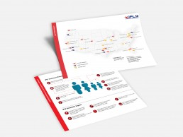 Zielinski Design Associates - Dallas, Texas - Graphic Design - iFly Indoor Skydiving Brochure